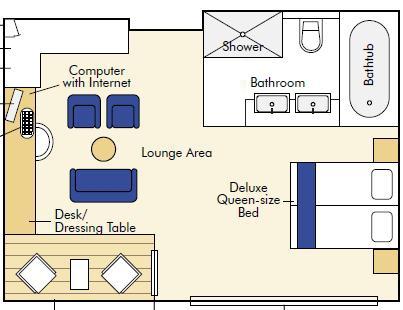 Owner's + Suite