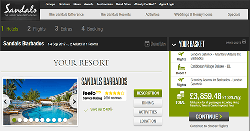 Sandals Resorts International